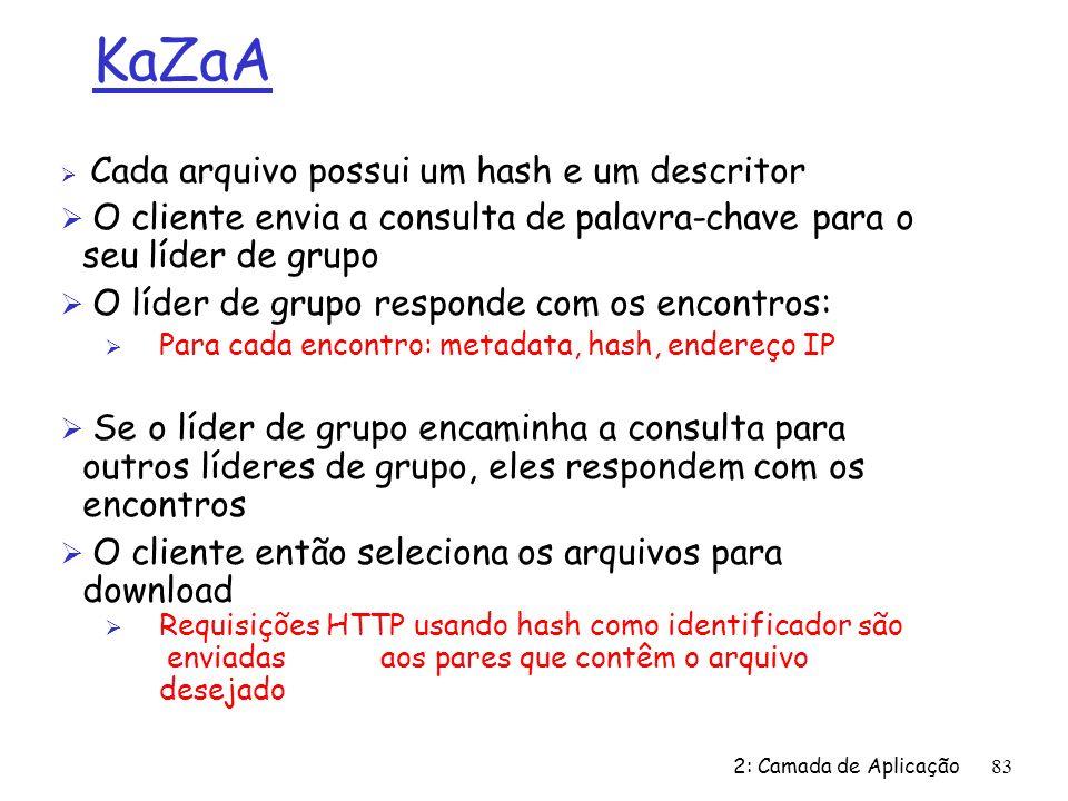 KaZaA Cada arquivo possui um hash e um descritor. O cliente envia a consulta de palavra-chave para o seu líder de grupo.