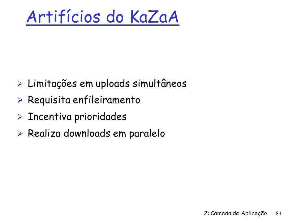 Artifícios do KaZaA Limitações em uploads simultâneos