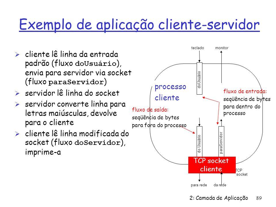 Exemplo de aplicação cliente-servidor