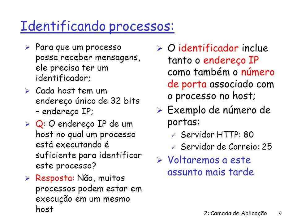 Identificando processos: