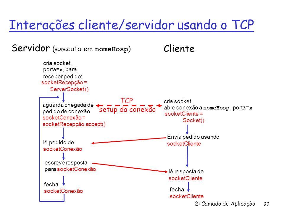 Interações cliente/servidor usando o TCP