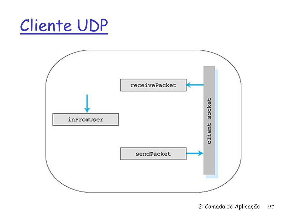 Cliente UDP 2: Camada de Aplicação