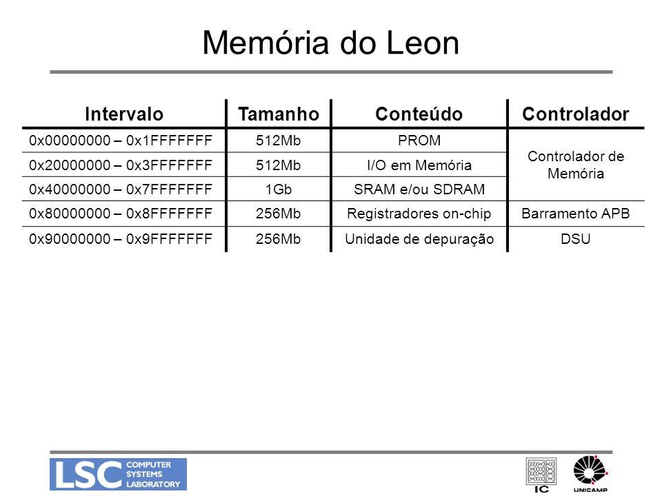 Memória do Leon Intervalo Tamanho Conteúdo Controlador