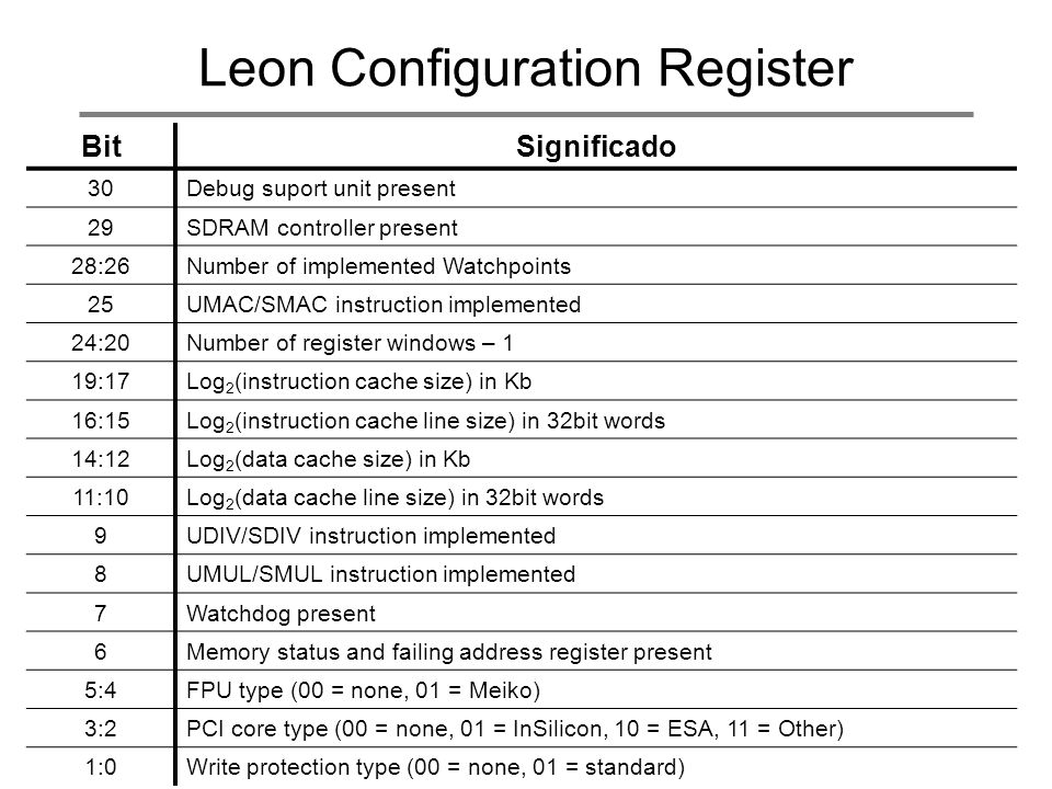 Leon Configuration Register