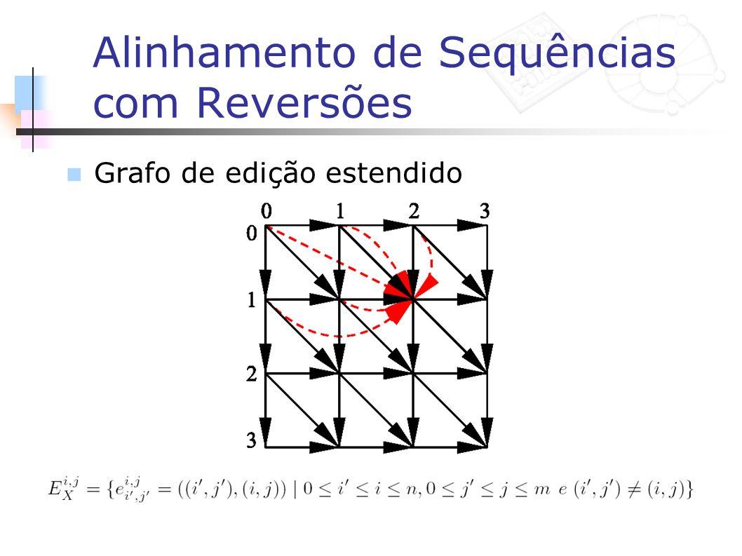 Alinhamento de Sequências com Reversões