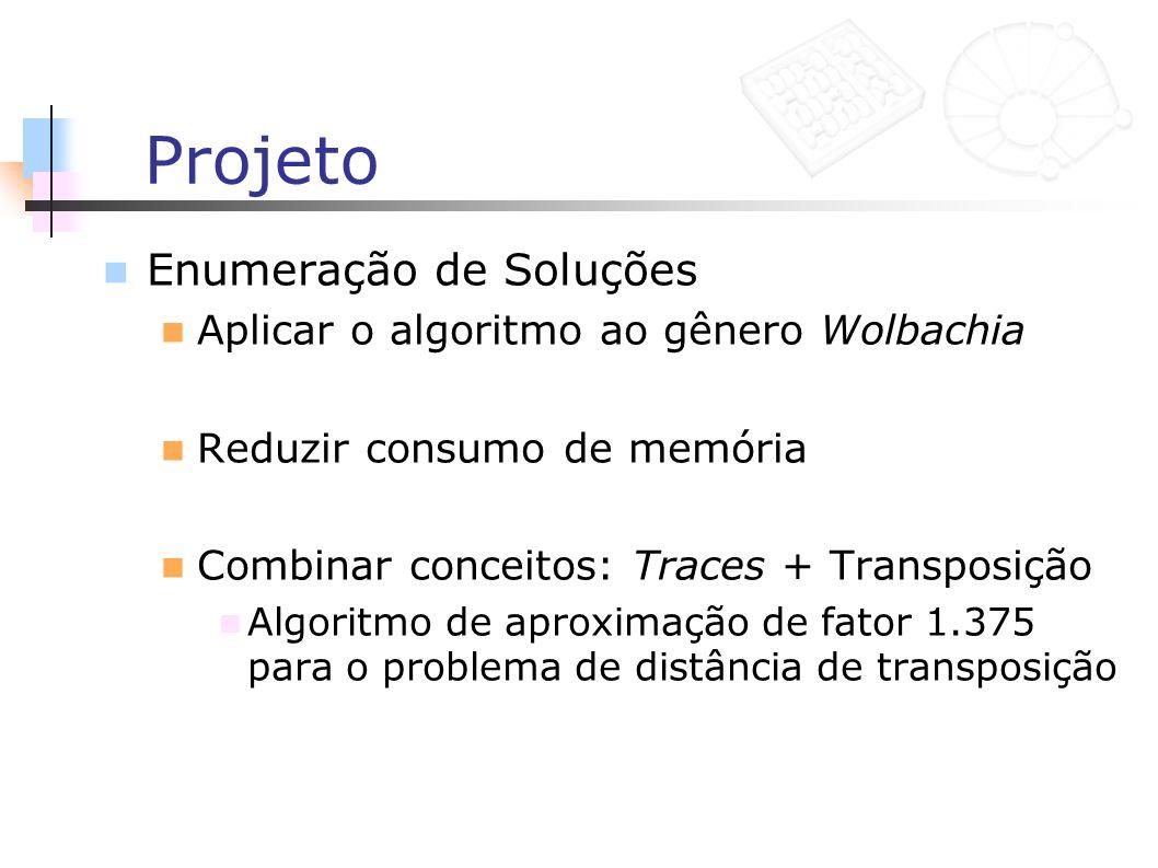 Projeto Enumeração de Soluções Aplicar o algoritmo ao gênero Wolbachia