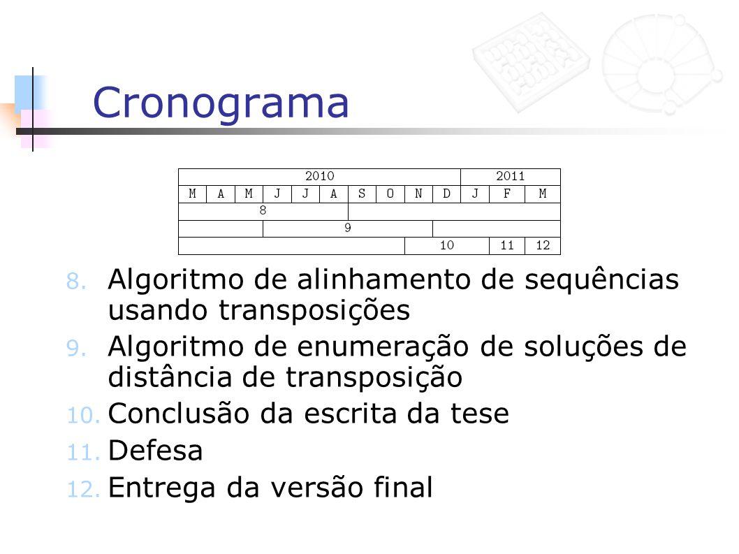 Cronograma Algoritmo de alinhamento de sequências usando transposições
