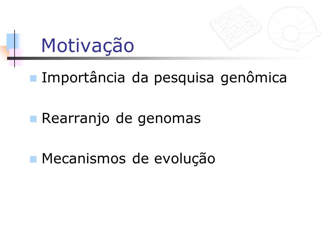 Motivação Importância da pesquisa genômica Rearranjo de genomas