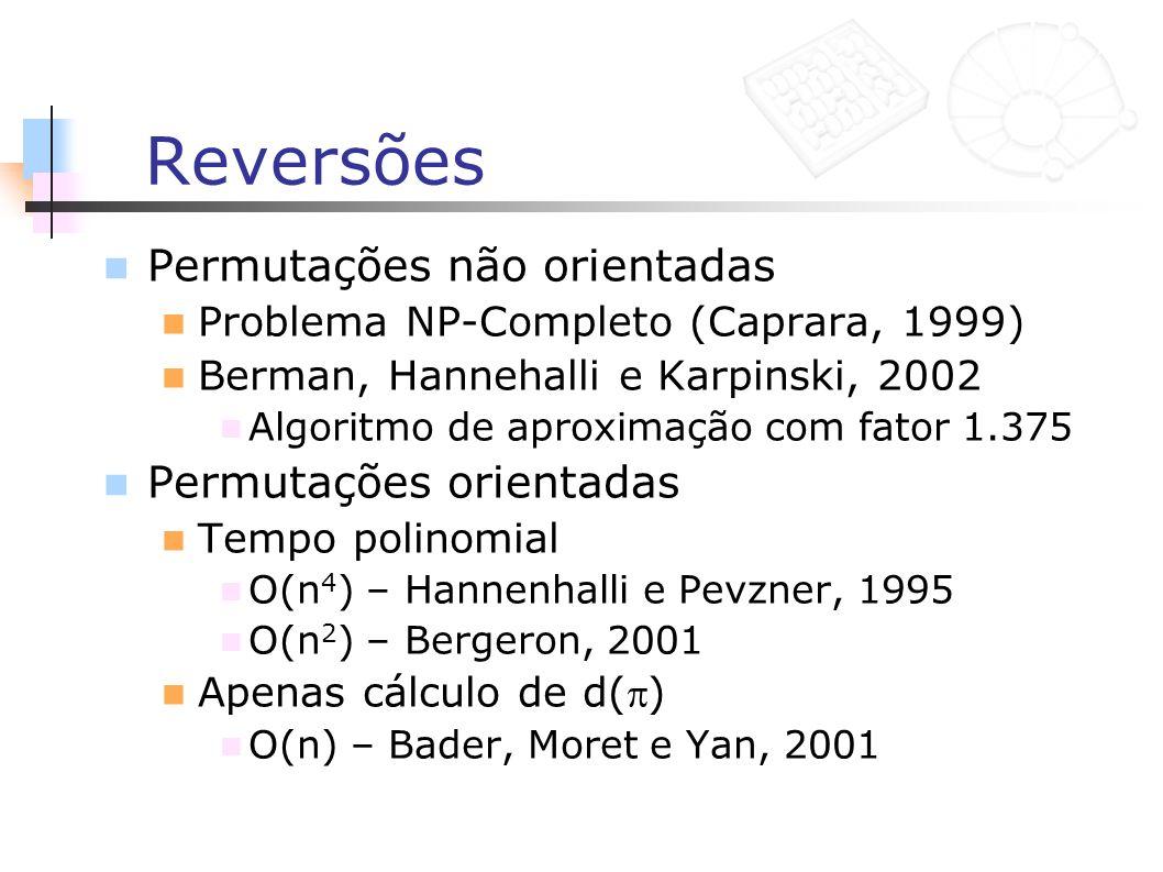 Reversões Permutações não orientadas Permutações orientadas