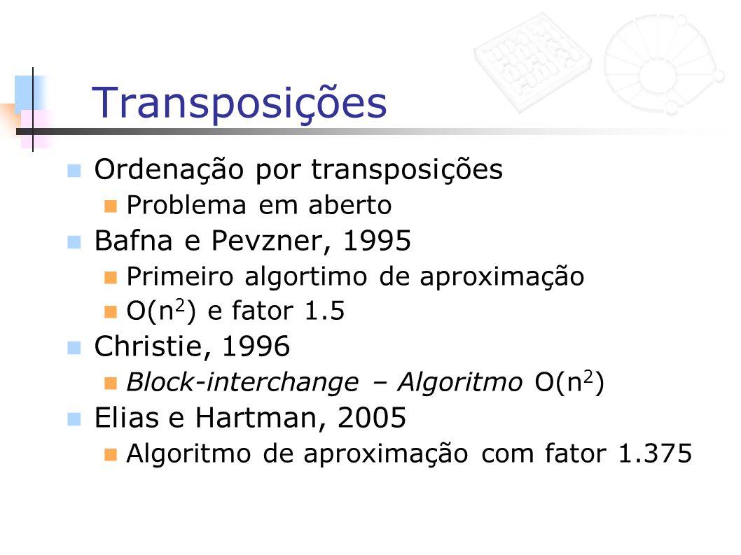Transposições Ordenação por transposições Bafna e Pevzner, 1995