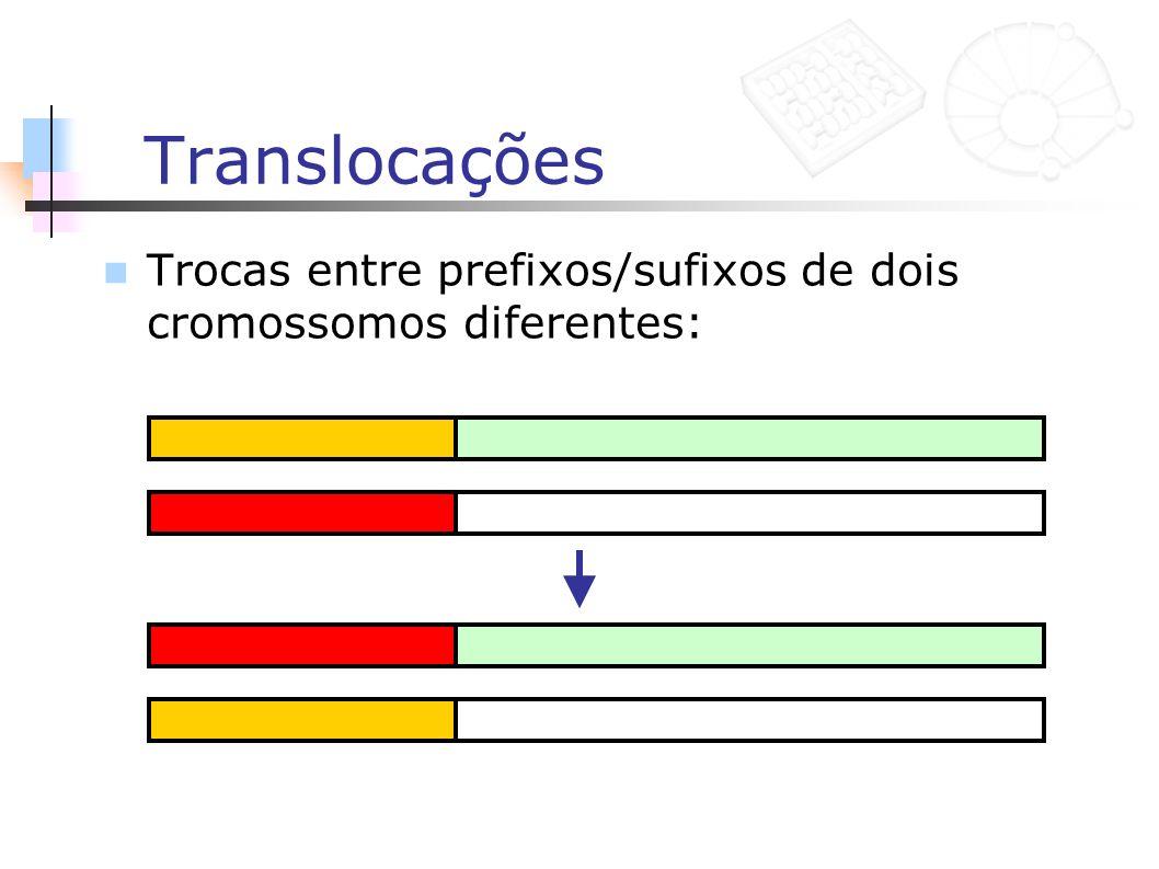Translocações Trocas entre prefixos/sufixos de dois cromossomos diferentes: