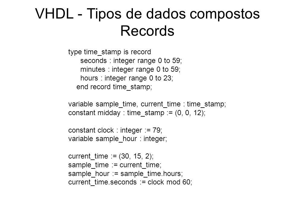 VHDL - Tipos de dados compostos Records