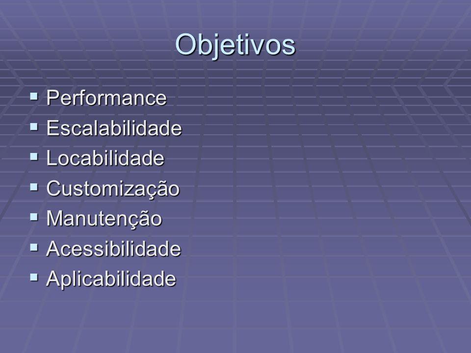Objetivos Performance Escalabilidade Locabilidade Customização