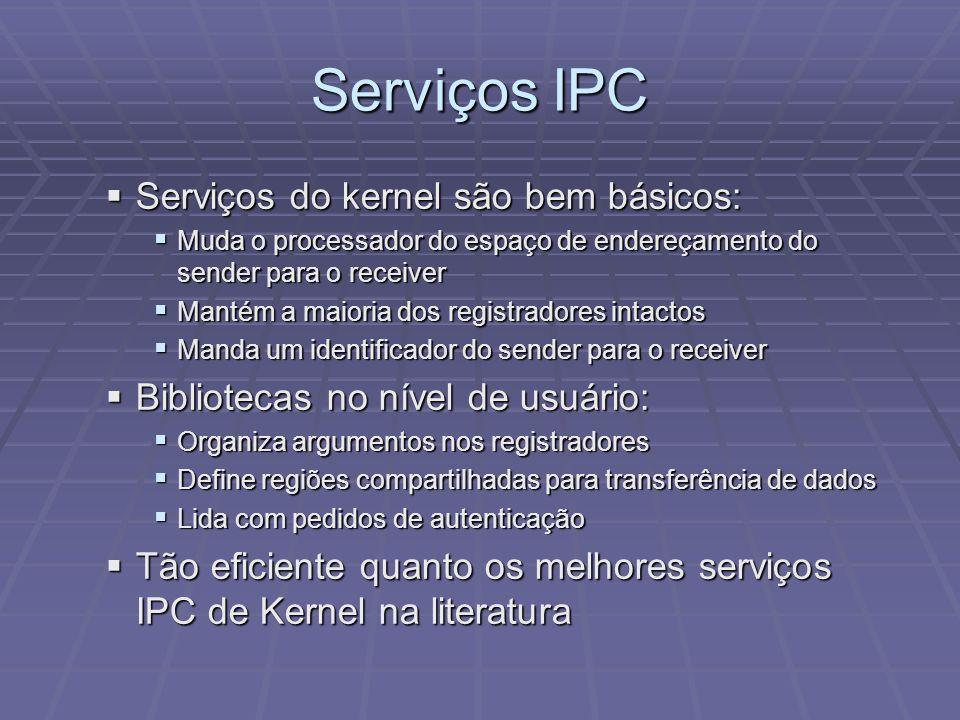 Serviços IPC Serviços do kernel são bem básicos: