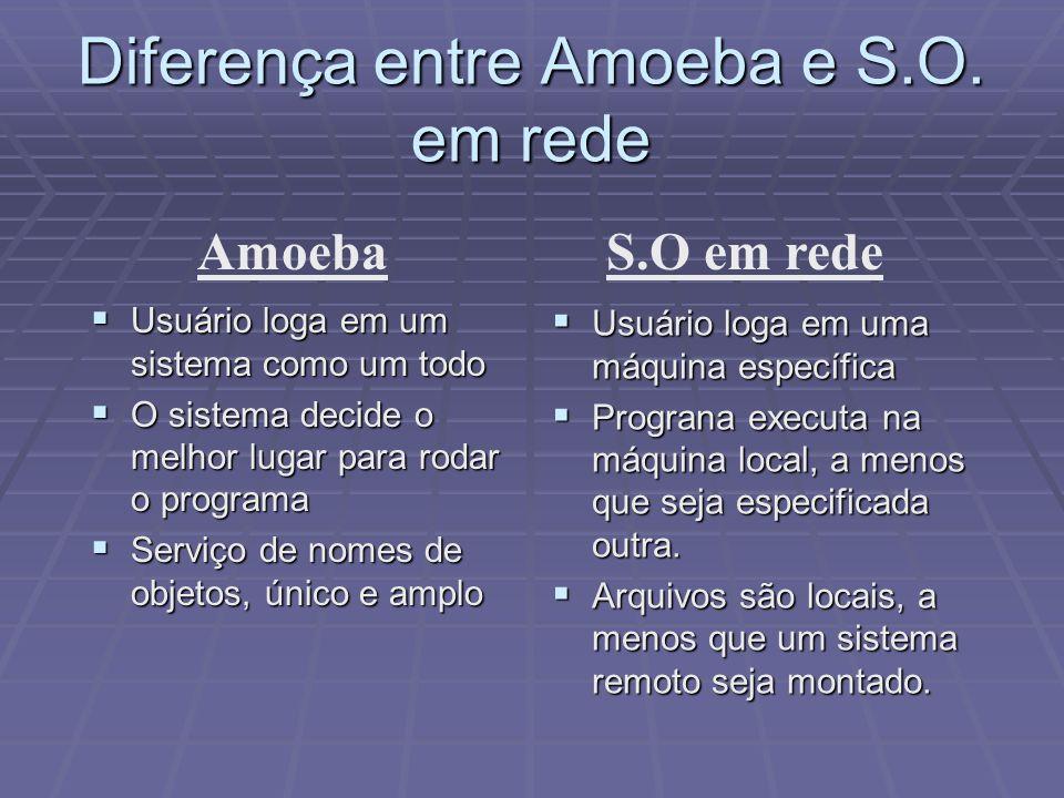 Diferença entre Amoeba e S.O. em rede
