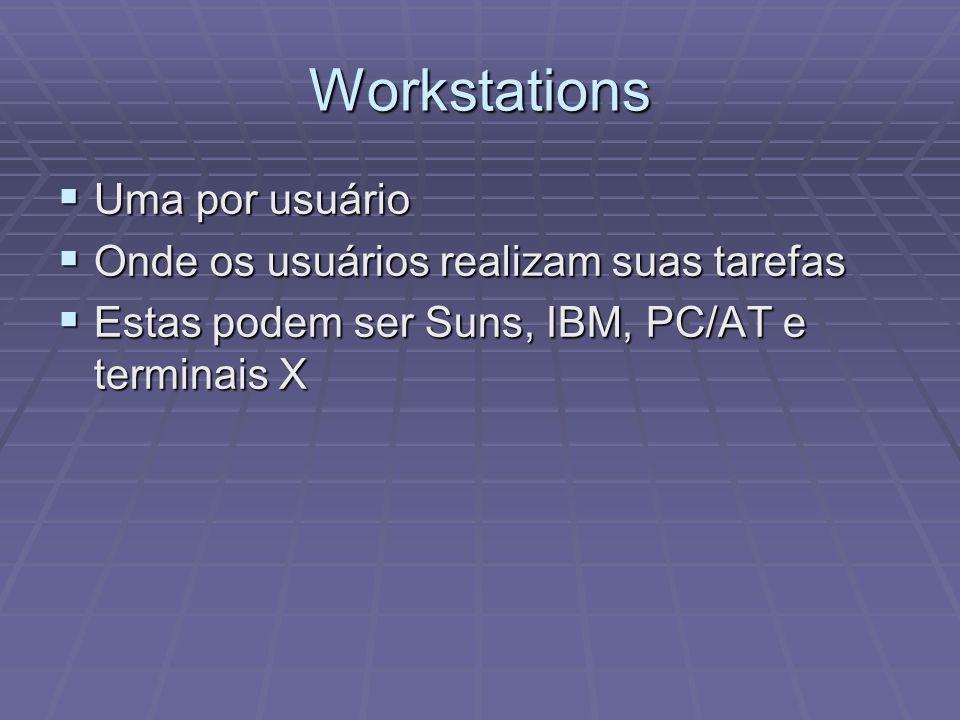 Workstations Uma por usuário Onde os usuários realizam suas tarefas