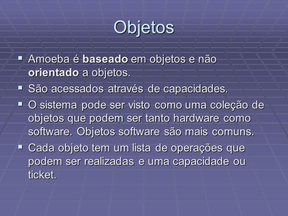 Objetos Amoeba é baseado em objetos e não orientado a objetos.