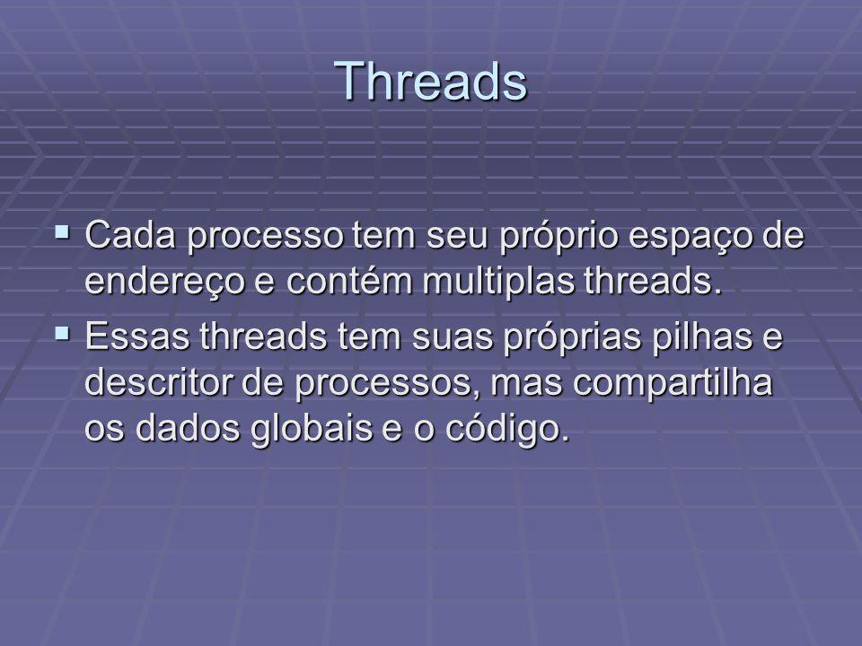 Threads Cada processo tem seu próprio espaço de endereço e contém multiplas threads.
