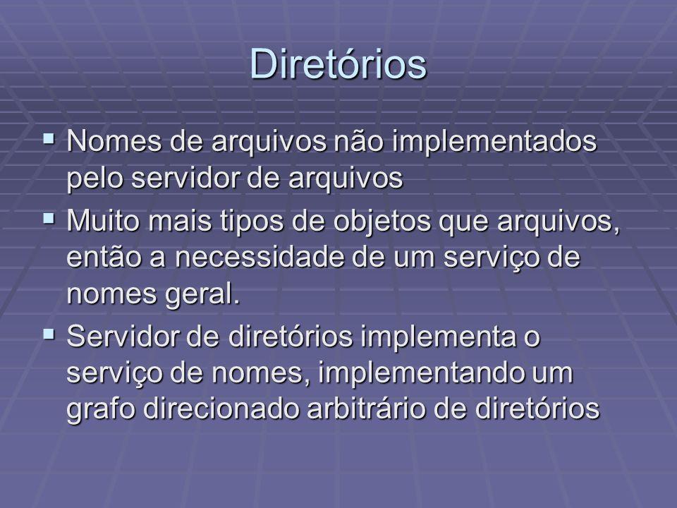 Diretórios Nomes de arquivos não implementados pelo servidor de arquivos.