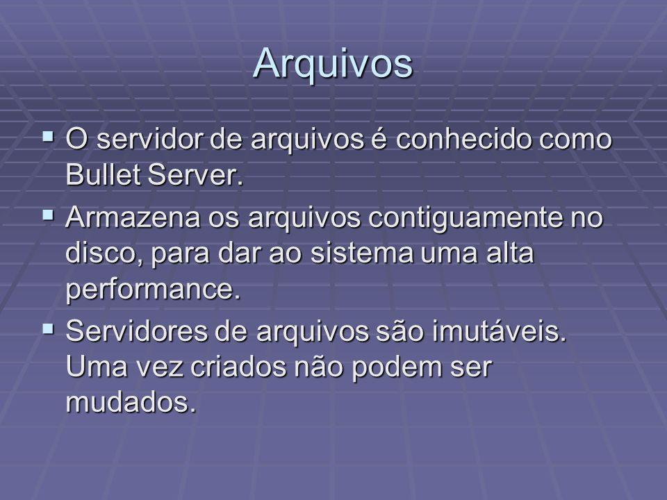 Arquivos O servidor de arquivos é conhecido como Bullet Server.