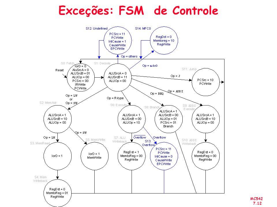 Exceções: FSM de Controle