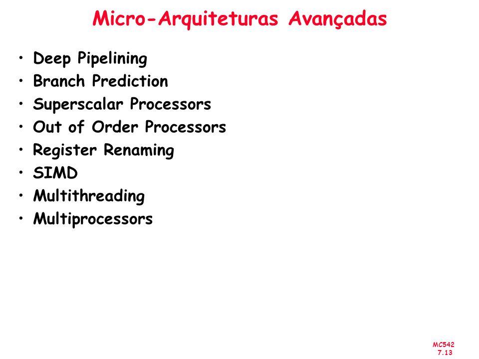 Micro-Arquiteturas Avançadas