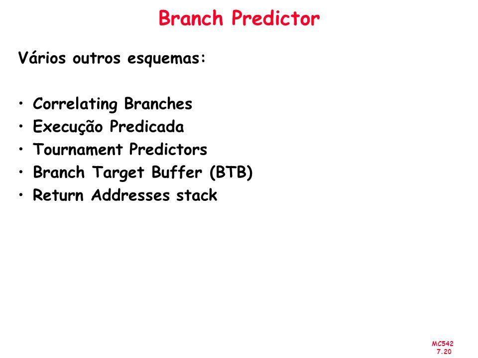 Branch Predictor Vários outros esquemas: Correlating Branches