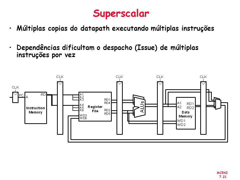 Superscalar Múltiplas copias do datapath executando múltiplas instruções.