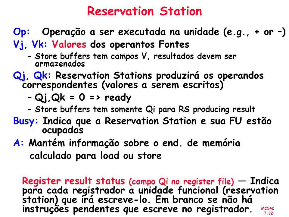 Reservation StationOp: Operação a ser executada na unidade (e.g., + or –) Vj, Vk: Valores dos operantos Fontes.