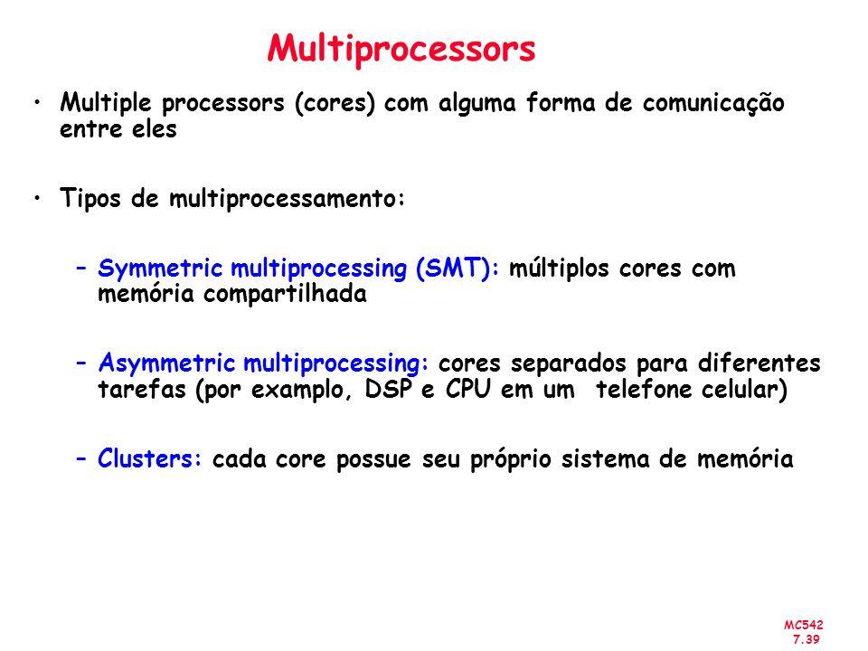 Multiprocessors Multiple processors (cores) com alguma forma de comunicação entre eles. Tipos de multiprocessamento: