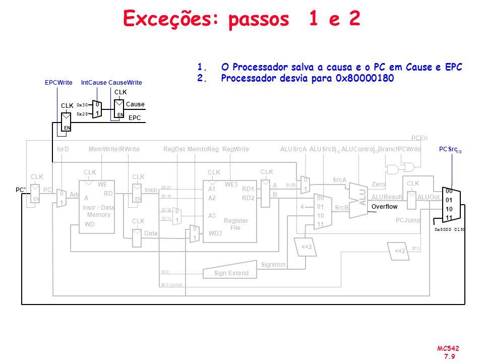 Exceções: passos 1 e 2 O Processador salva a causa e o PC em Cause e EPC. Processador desvia para 0x80000180.