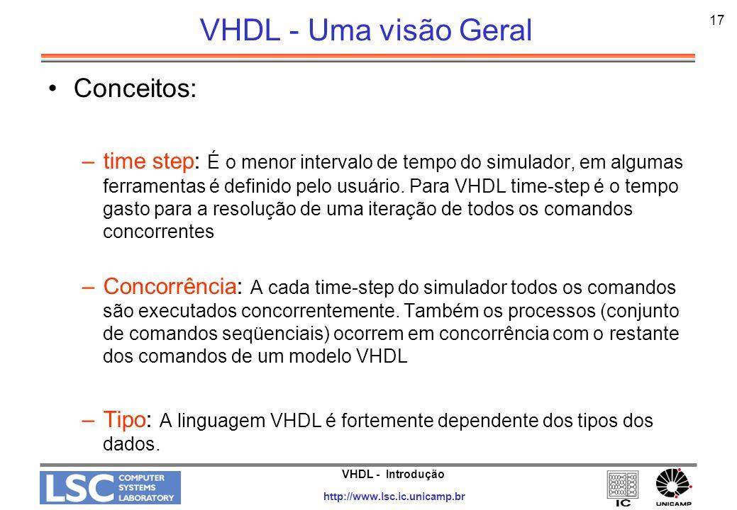 VHDL - Uma visão Geral Conceitos: