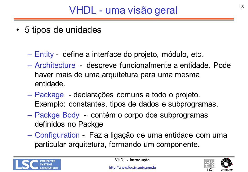VHDL - uma visão geral 5 tipos de unidades