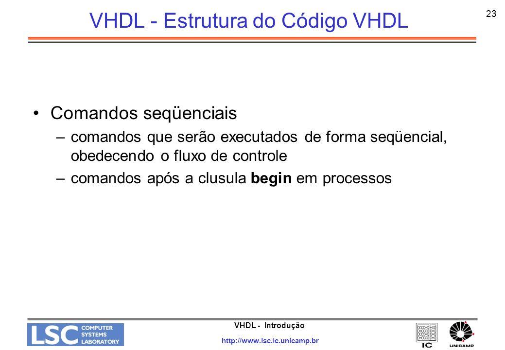 VHDL - Estrutura do Código VHDL