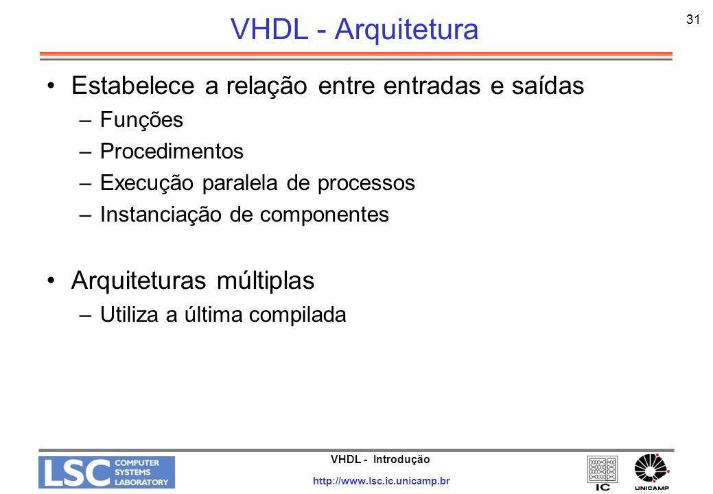 VHDL - Arquitetura Estabelece a relação entre entradas e saídas