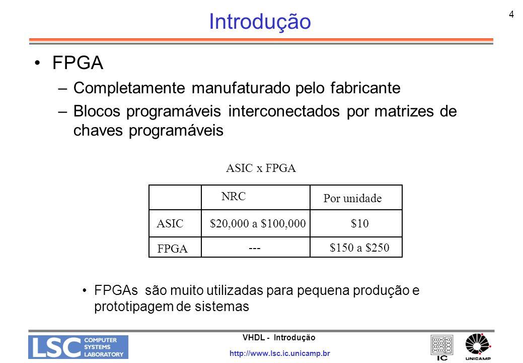 Introdução FPGA Completamente manufaturado pelo fabricante