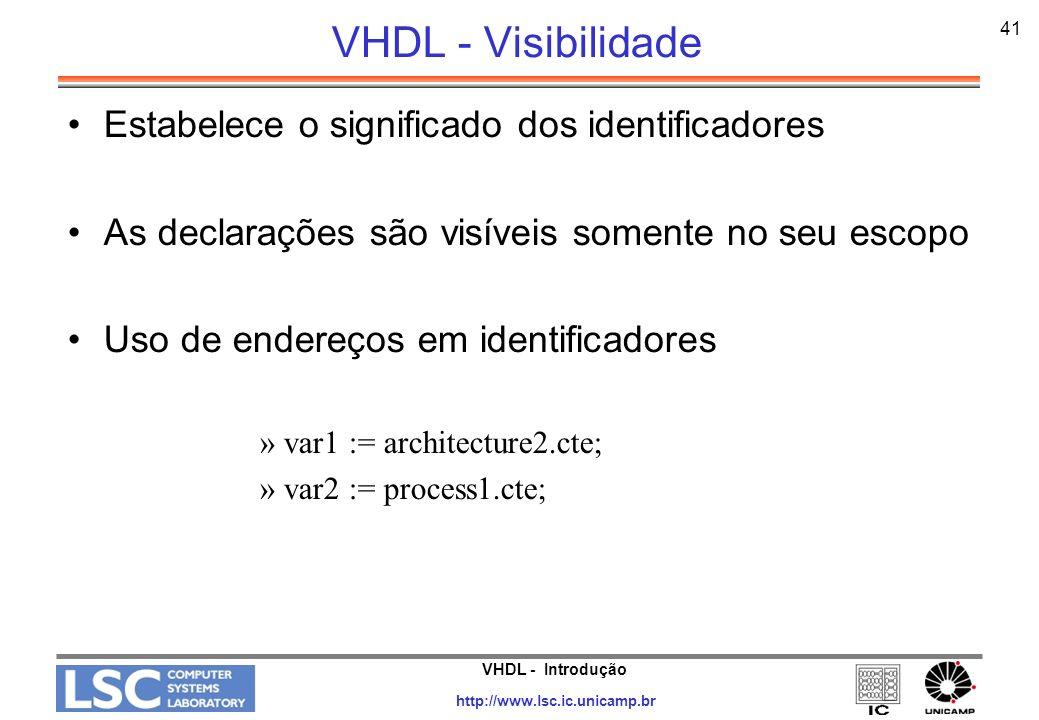 VHDL - Visibilidade Estabelece o significado dos identificadores