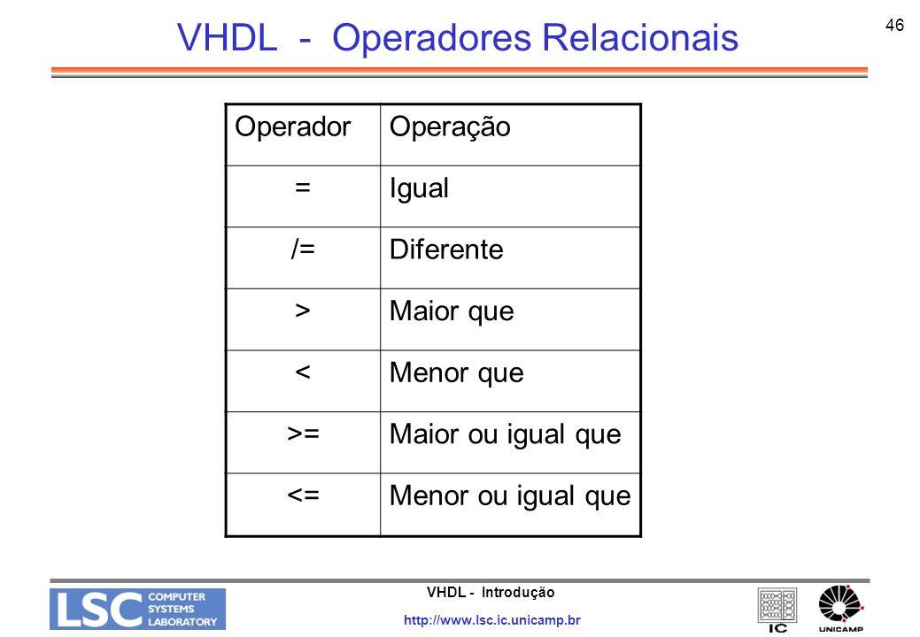 VHDL - Operadores Relacionais