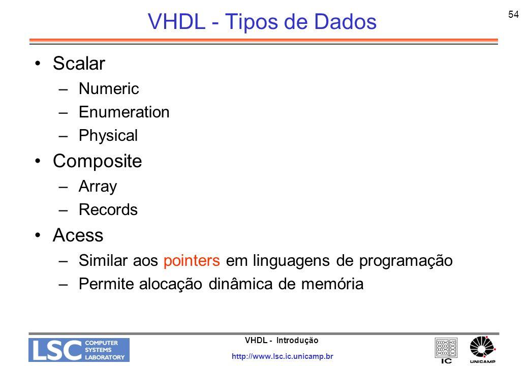 VHDL - Tipos de Dados Scalar Composite Acess Numeric Enumeration