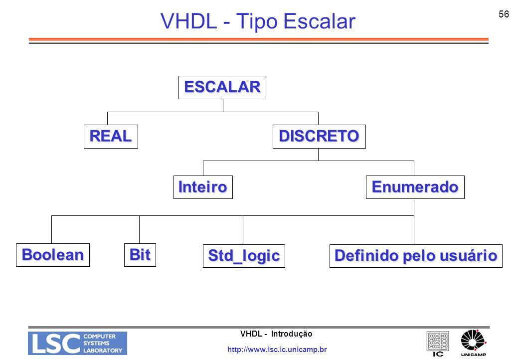 VHDL - Tipo Escalar ESCALAR REAL DISCRETO Enumerado Inteiro