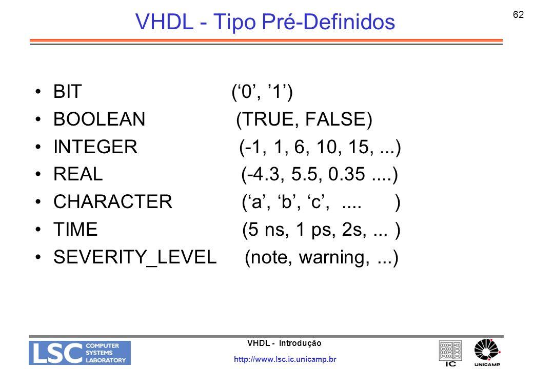 VHDL - Tipo Pré-Definidos