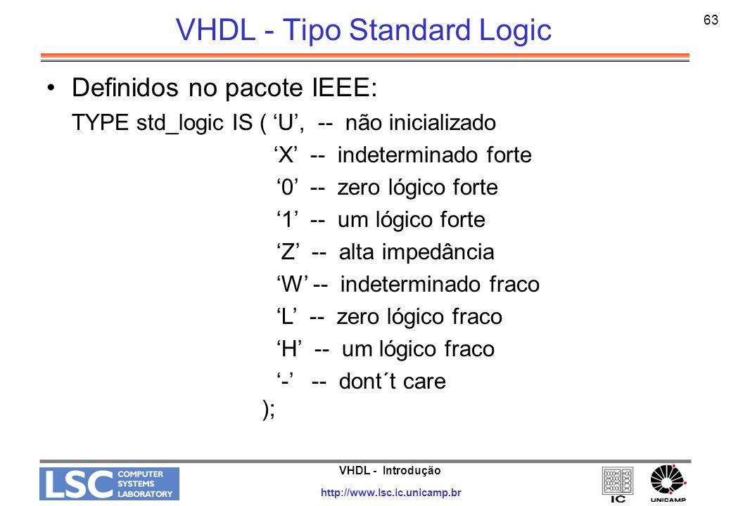 VHDL - Tipo Standard Logic