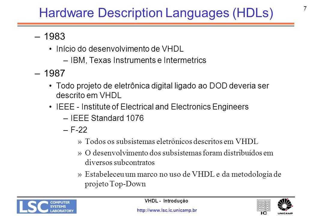 Hardware Description Languages (HDLs)