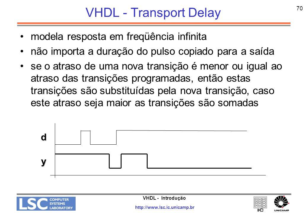 VHDL - Transport Delay modela resposta em freqüência infinita