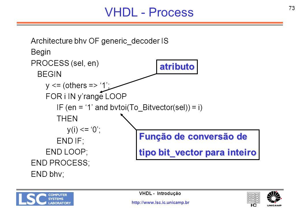 VHDL - Process atributo Função de conversão de