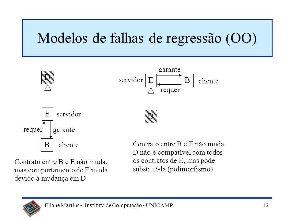 Modelos de falhas de regressão (OO)