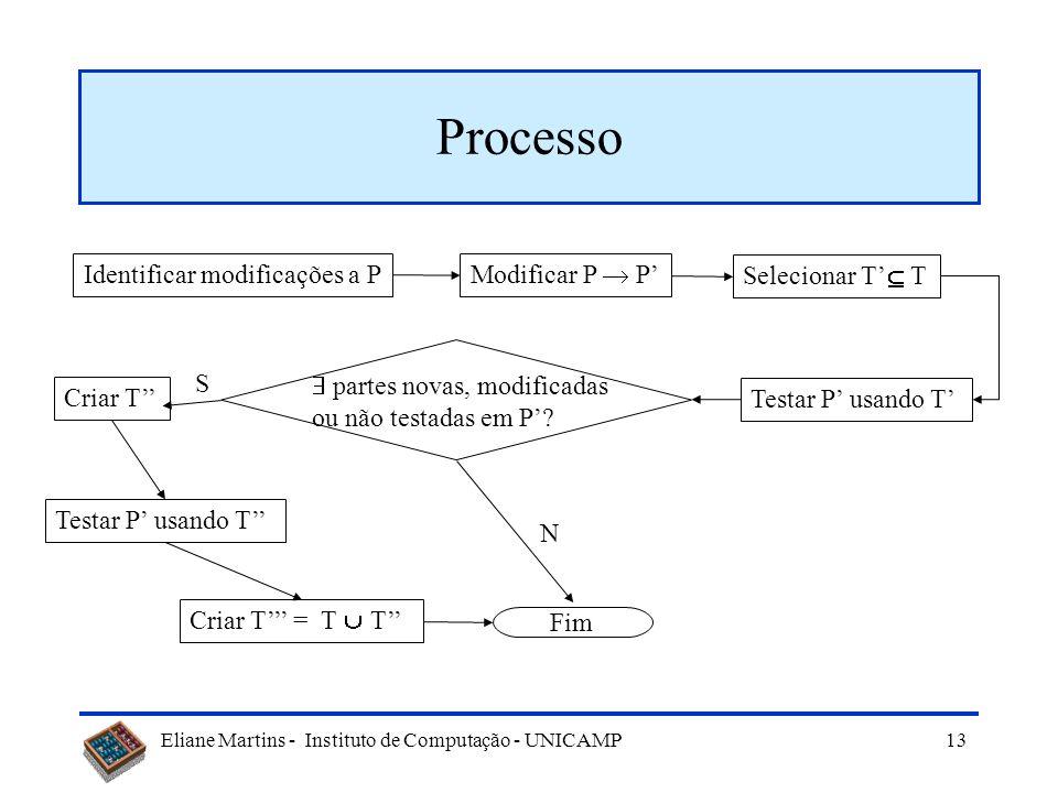 Processo Identificar modificações a P Modificar P  P'