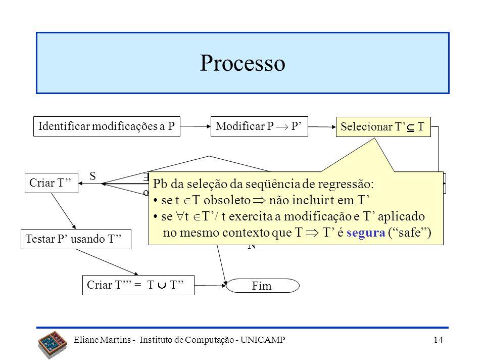 Processo Pb da seleção da seqüência de regressão: