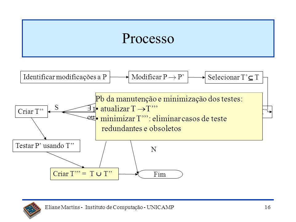 Processo Pb da manutenção e minimização dos testes: atualizar T T'''