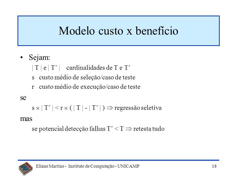 Modelo custo x benefício